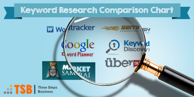 Keyword Research Comparison