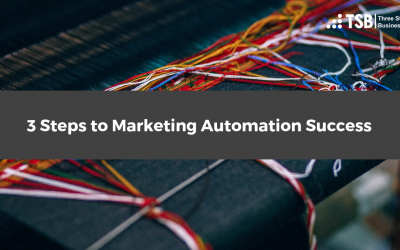 3 Steps for Marketing Automation Success