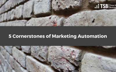 5 Cornerstones of Marketing Automation