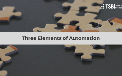 Three Elements of Automation